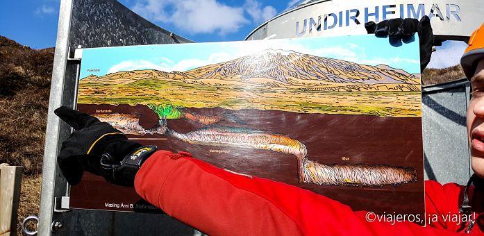 10 COSAS ISLANDIA. Cueva Lava
